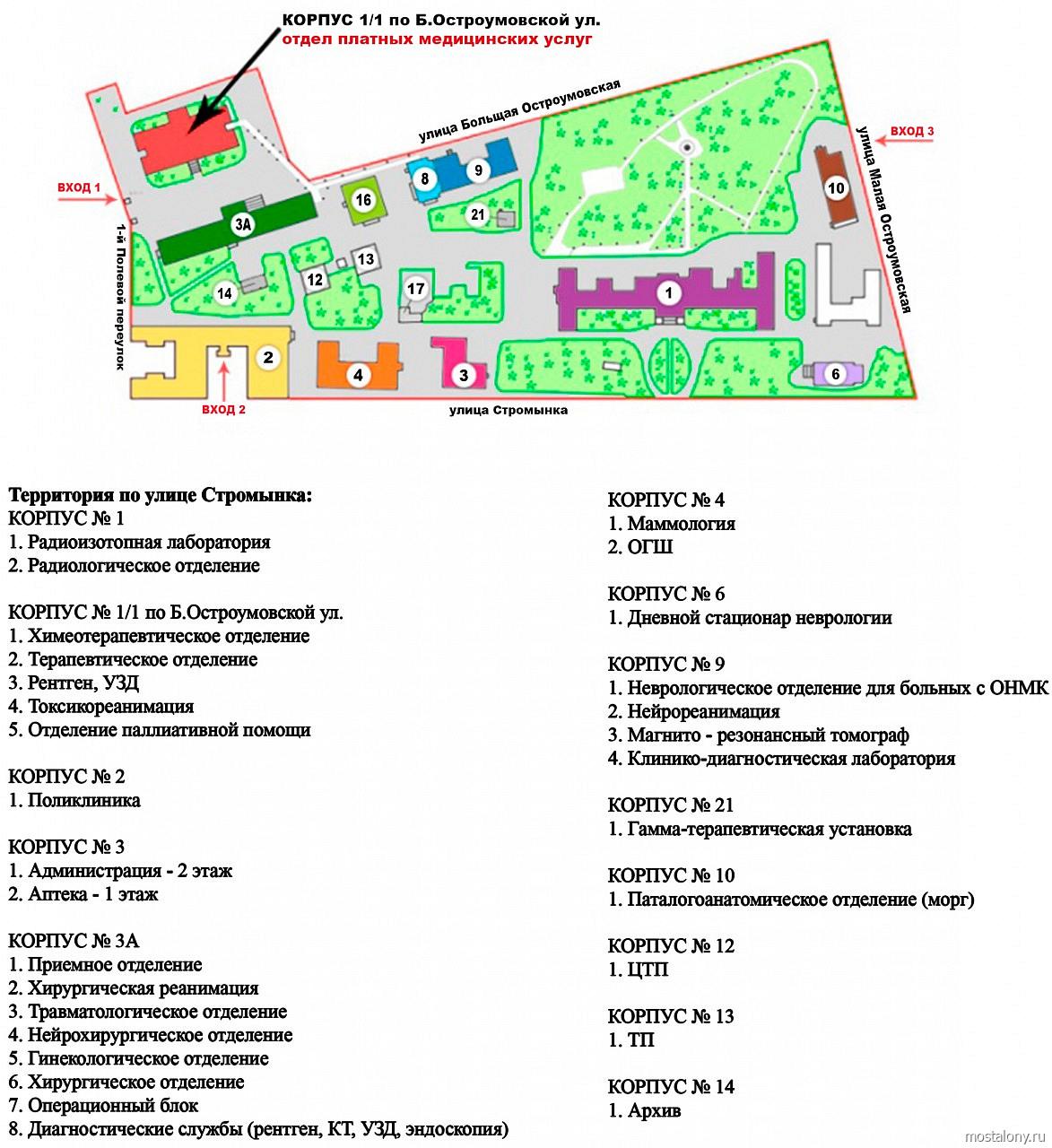 Фото: План больницы