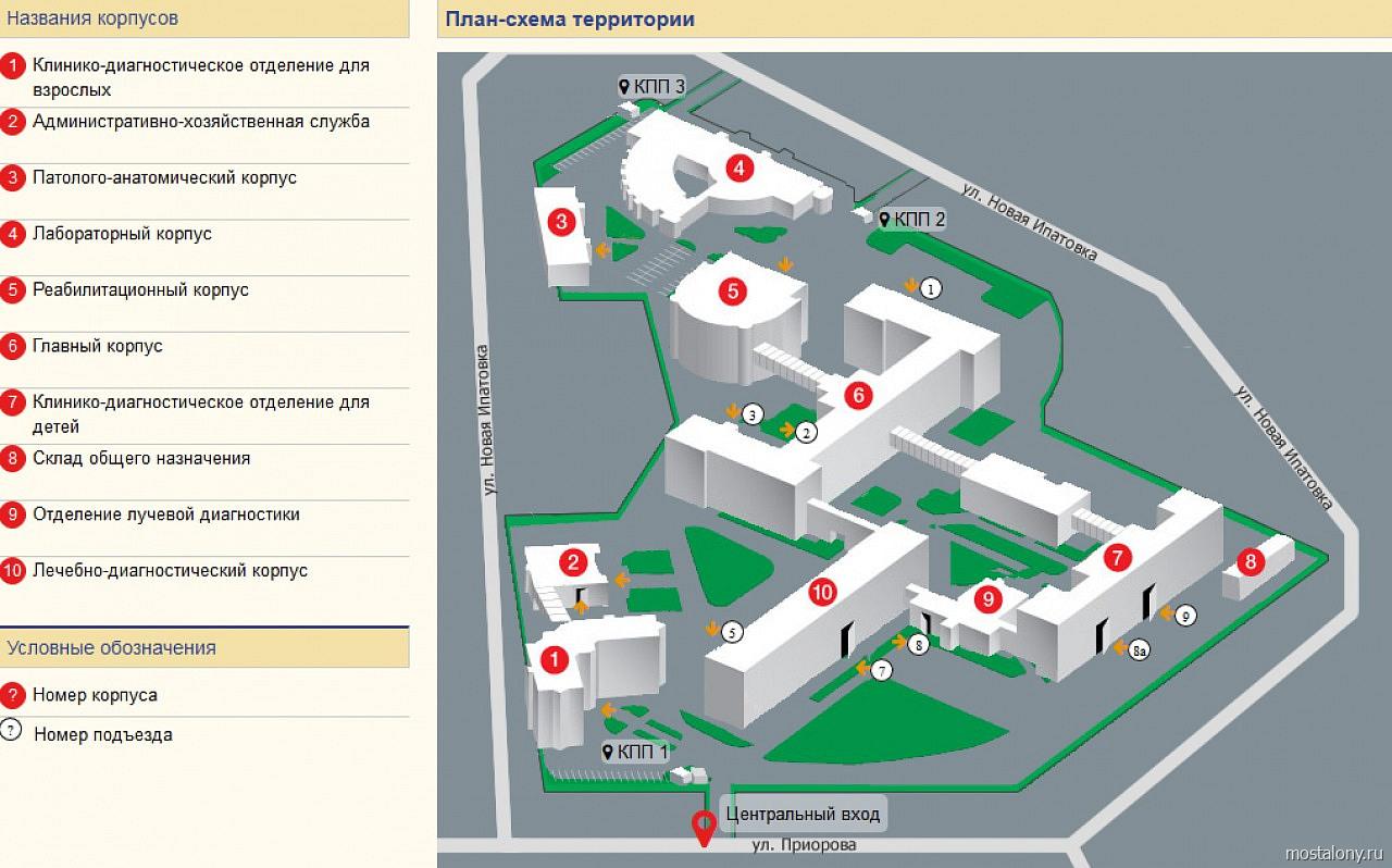 Фото: План-схема территории